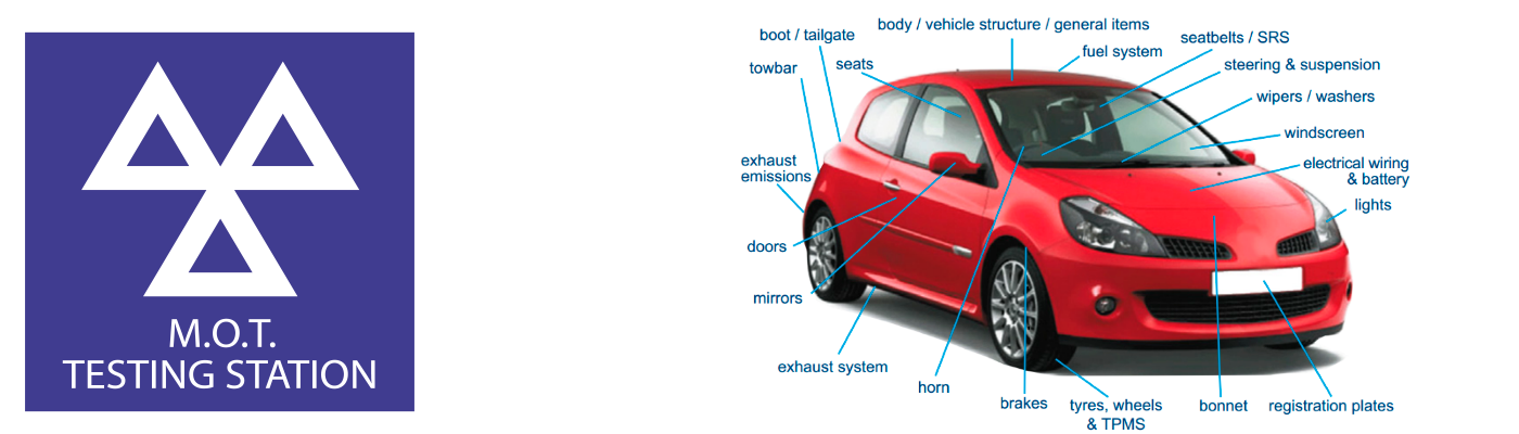 what-s-included-in-mot-test-banner.png