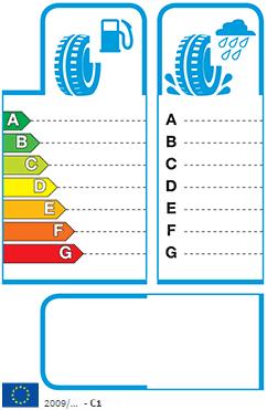 Tyre labels diagram